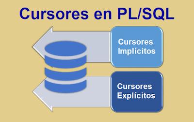 Cursores PL/SQL