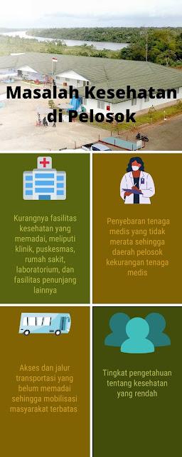 masalah-kesehatan-pelosok