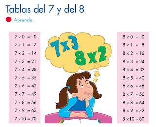 TABLAS DEL 7 Y DEL 8 APRENDE