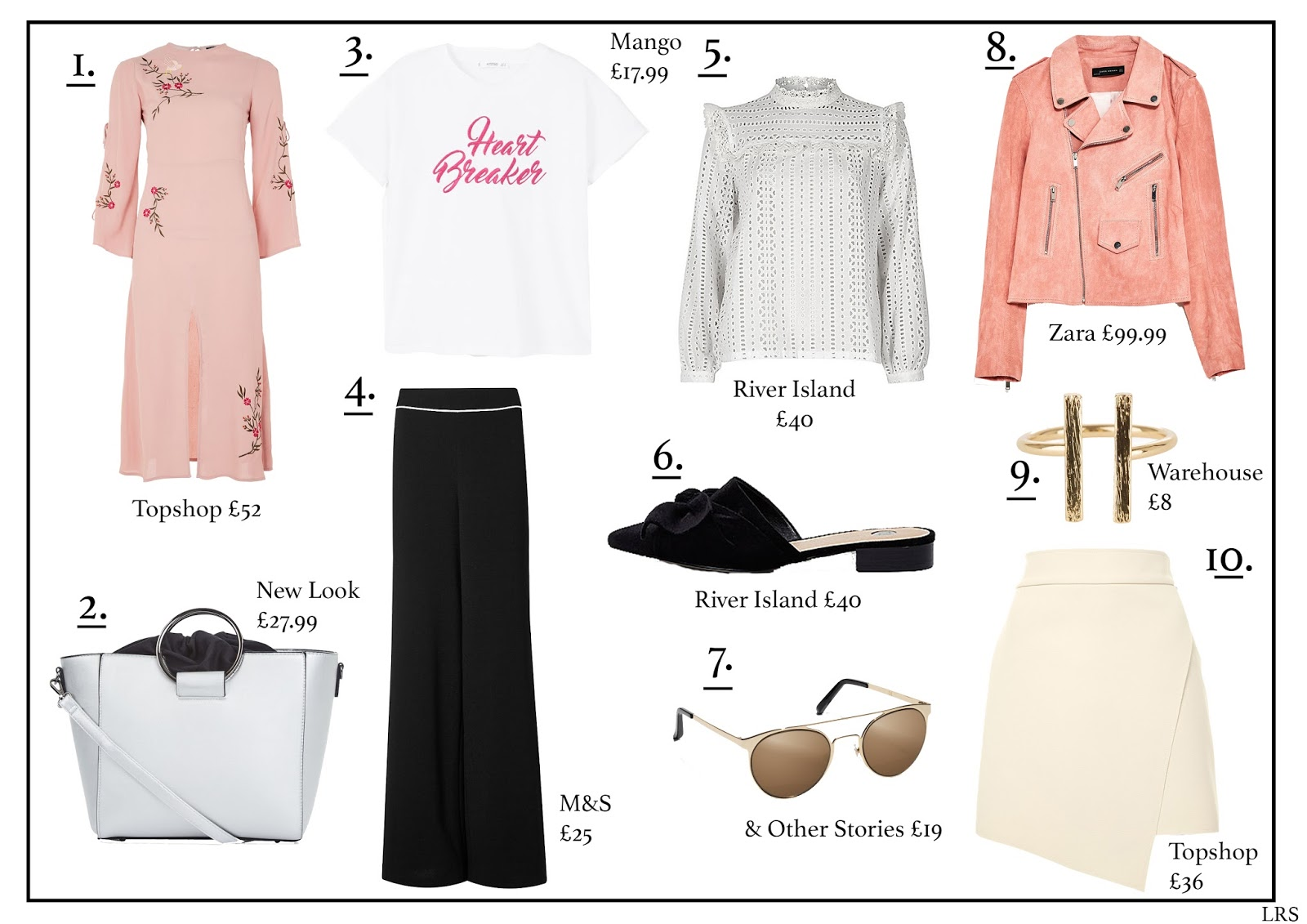 fashion chart, fashion blog, ss17, april, new buys, laura rebecca smith,