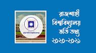 রাজশাহী বিশ্ববিদ্যালয় ভর্তি তথ্য ২০২০-২০২১