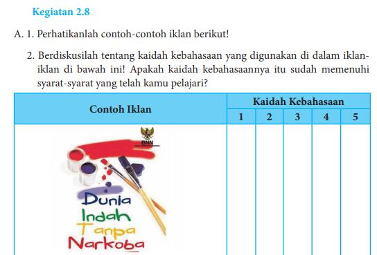 Jawaban Buku Bahasa Indonesia Kelas 8 Kegiatan 2 8 Hal 49 52 Apakah Kaidah Kebahasaannya Pentium Sintesi