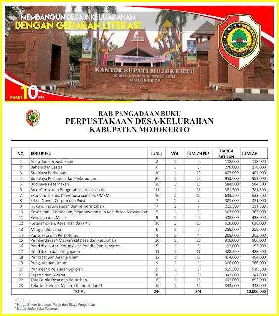 Contoh RAB Pengadaan Buku Perpustakaan Desa Kabupaten Mojokerto Provinsi Jawa Timur Paket 10 Juta
