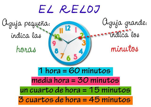 Resultado de imagen de aprendemos las horas 2 primaria