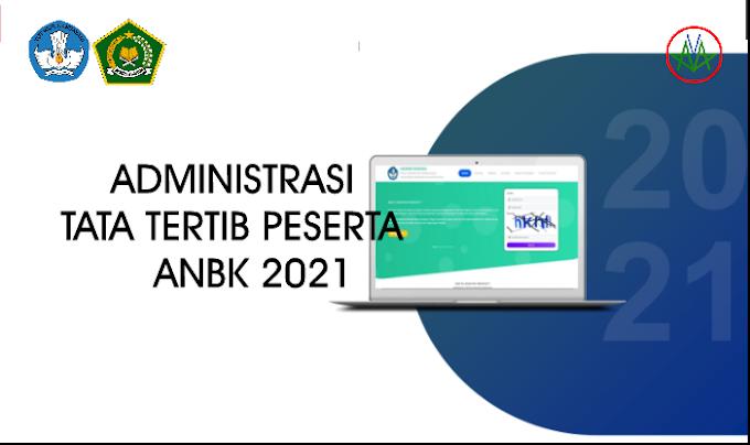 Tata Tertib Peserta ANBK Tahun 2021