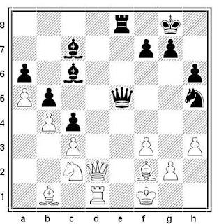 Posición de la partida de ajedrez Gunsberg - Steinitz (Match por el título mundial 1890/91)