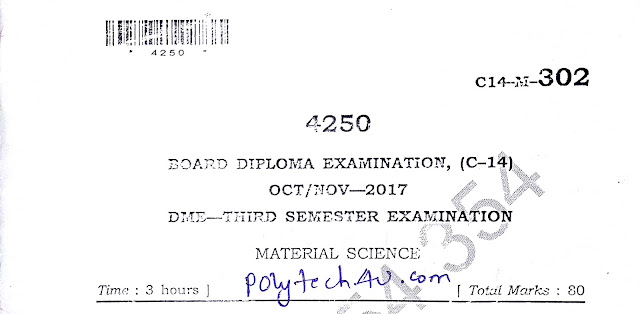 MATERIAL SCIENCE OLD QUESTION PAPER 2017