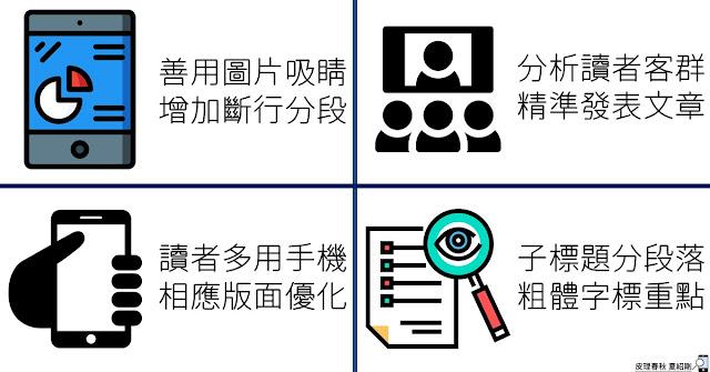 部落格排版注意事項-皮理春秋