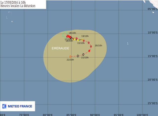Prévisions trajectoire et intensité du cyclone tropical intense Emeraude