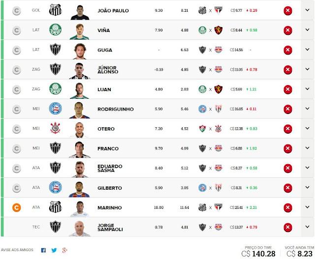 SC Cartoleiros #10 - Cartola FC 2020