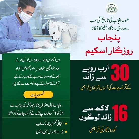 punjab-rozgar-scheme-loan-2021-apply-online-application-form
