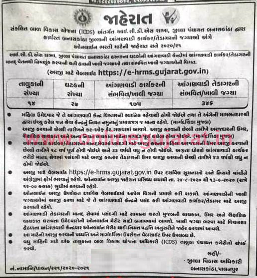 Anganwadi Worker Recruitment In Gujarat