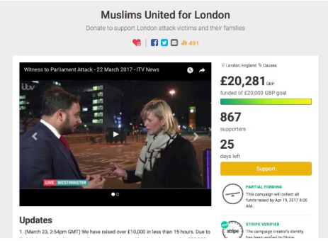 London, Palace of Westminster, Metropolitan Police Service, Parliament of the United Kingdom, Muslims United For london, Crowdfunding, Foreign, News,