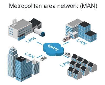 Hal ini dapat dilihat dari hadirnya berbagai macam inovasi terkait teknologi informasi da Pengertian LAN, MAN, WAN Beserta Fungsi, Kelebihan & Kekurangannya