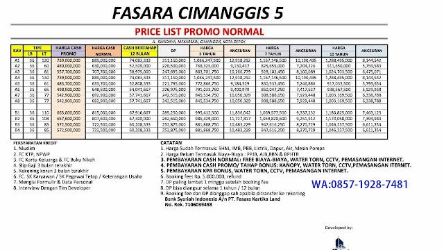 Fasara Cimanggis 5