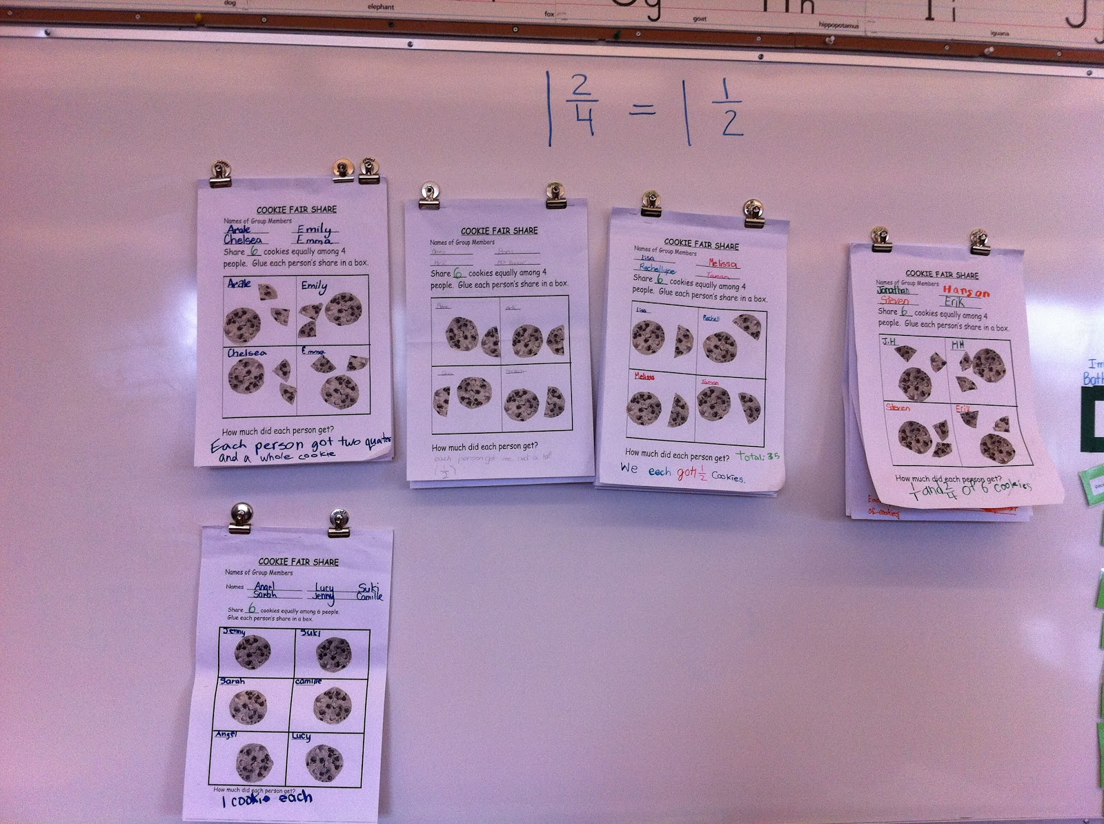 Investigating Learning In A Primary Classroom