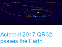 http://sciencythoughts.blogspot.co.uk/2017/09/asteroid-2017-qr32-passes-earth.html