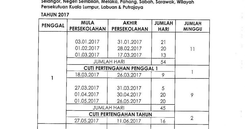 Calendar October 2017 With Holidays Malaysia