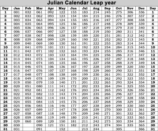 julian year calendar