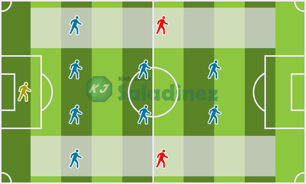 Posisi Wide Midfielder di Sepak Bola