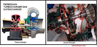 perbedaan turbocharger dan supercharger