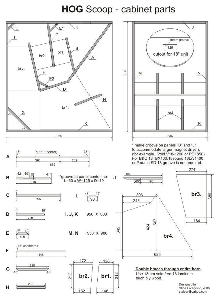 Hog Scoop Speaker Plan Details