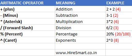 Excel Arithmetic Operators