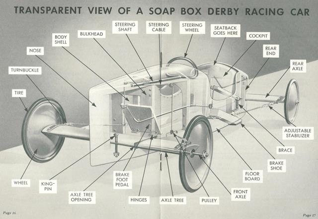 Soap Box Derby Car Parts