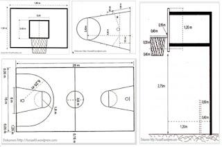 Sports Ukuran Lapang Basket