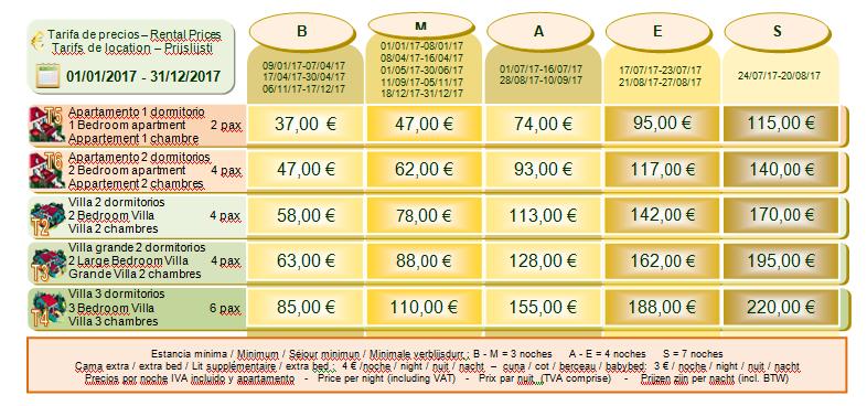 El Capistrano tarifa de precios 2017 - Nicosol, SL.