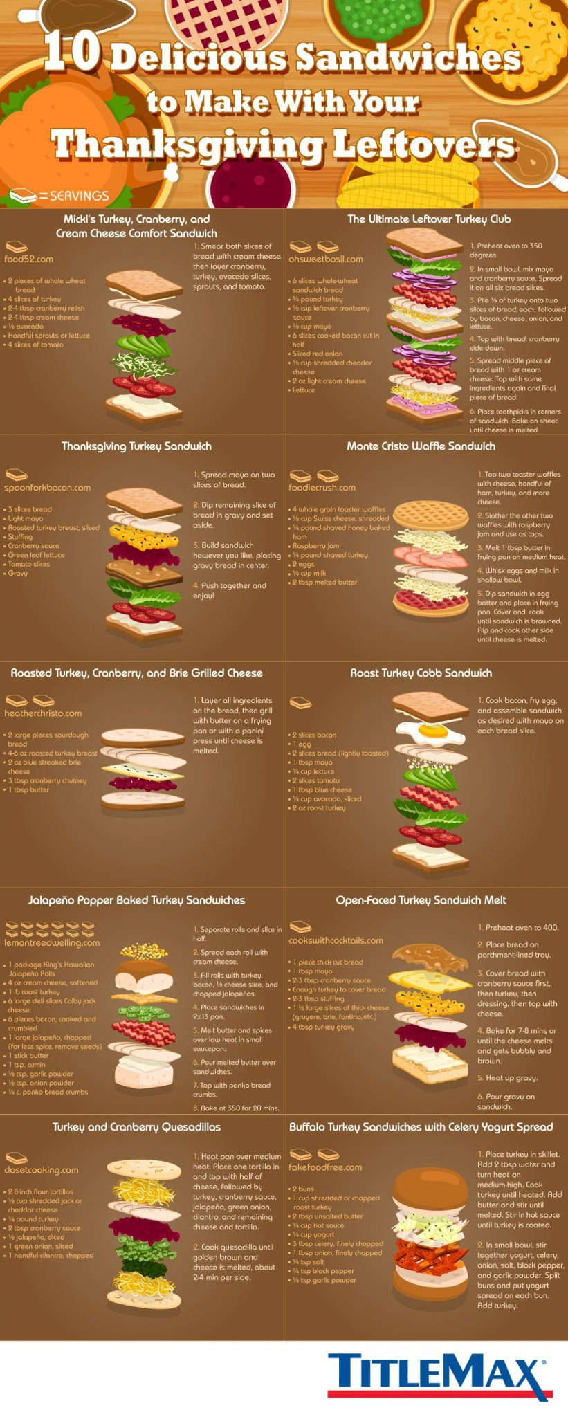 10 Delicious Sandwiches to Make With Your Thanksgiving Leftovers #infographic