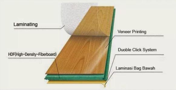 Lantai kayu laminate dengan harga cukup terjangkau
