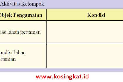 Kunci Jawaban IPS Kelas 8 Halaman 178, 179 Aktivitas Kelompok Tabel 3.8