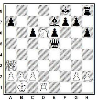 Posición de la partida de ajedrez Dedes - Makropoulos (Grecia, 1990)