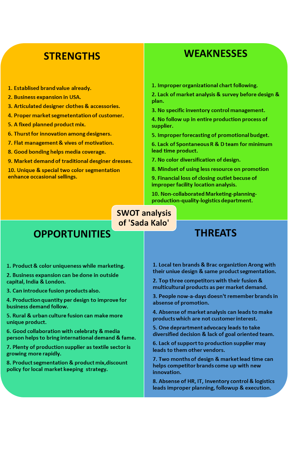 Swot Analysis Of Bangladesh Fashion Industry Garments Academy