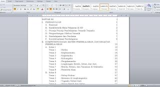 Silabus Kurikulum 2013 edisi revisi 2017 untuk kelas 1,2,3,4,5 dan 6 SD