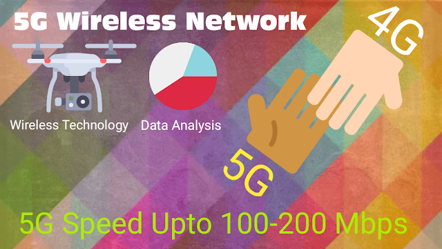 5G Wireless Network Banner