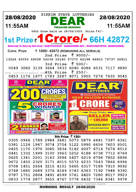 Lottery Sambad Result 28.08.2020 Dear Treasure Morning 11:55 am