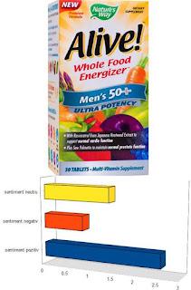 Opinii Alive! Mens 50+ Ultra forumuri vitamine si minerale pentu barbati