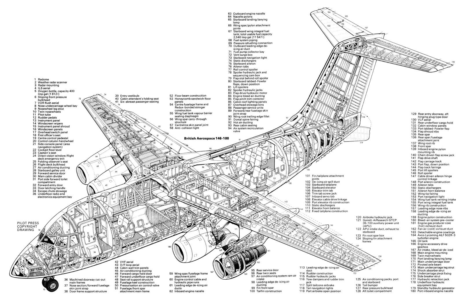Thailandscale144 Bae146 100 Avro Rj70 Thai Airways