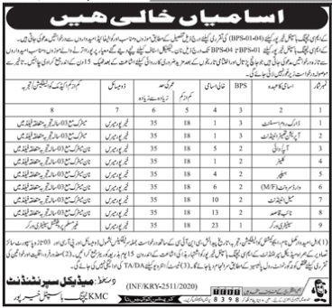 Government of Sindh has Announced Multiple Vacancies in Health Department 2020 | AllSindhJobz
