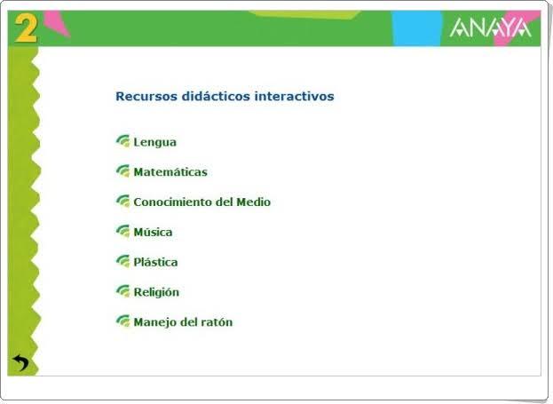 """""""Recursos Didácticos Interactivos Anaya 2º Primaria"""""""