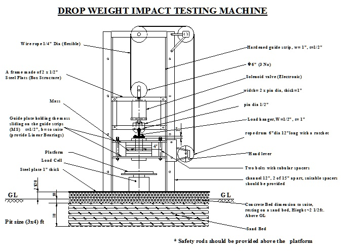 Drop weight impact testing machine