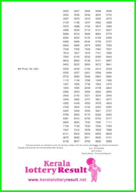 Kerala Lottery Result 30-11-2019 Pooja Bumper BR-70-(keralalotteryresult.net)-
