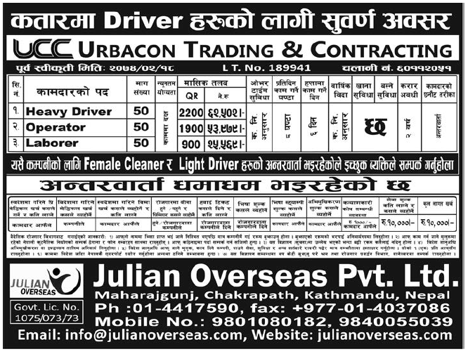 Jobs in Qatar for Nepali, Salary Rs 62,502