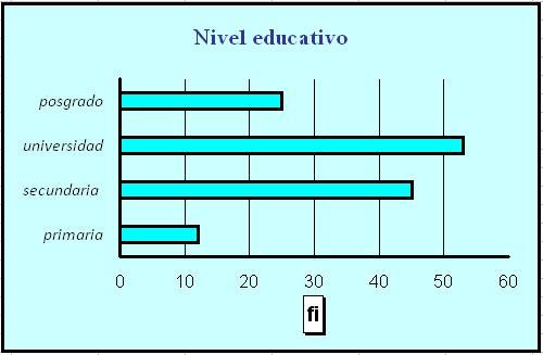 Capacitaci 243 N On Line Variable Cualitativa 0rdinal Gr 225 Fica