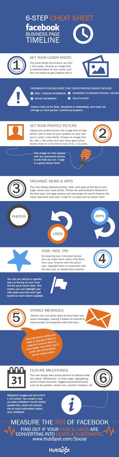 10 High Quality Facebook Infographics and Cheat Sheets