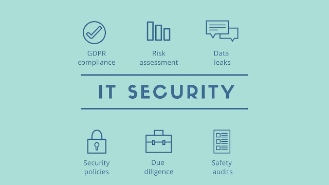Quis Pertemuan 1 IT Security