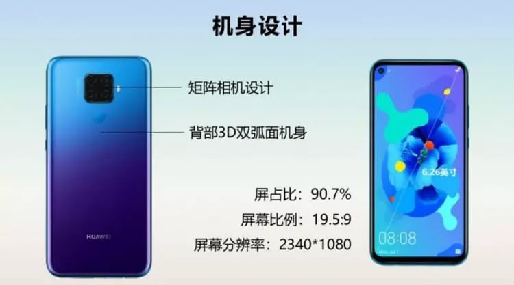 Alleged Huawei Nova 5i Pro Display