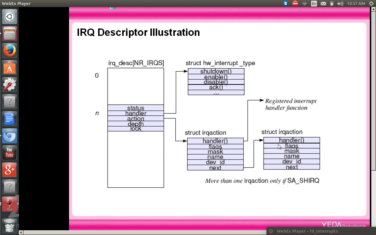 Linux Device Driverembedded C Interview Questions Between Statechart And Sequence Diagram Programmers Stack Exchange Allows Single Irq Line To Be Shared Multiple Devices In Such Case The Action Pointer Points Handler Functions